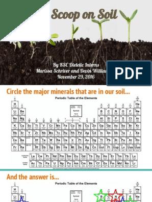 schriver kurn hattin presentation 1 | Organic Matter | Soil