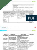 Planificaciвn L1 Leng 1 SВ Protagonista