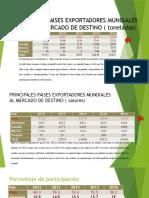 PRINCIPALES PAISES EXPORTADORES MUNDIALES AL MERCADO DE DESTINO.pptx
