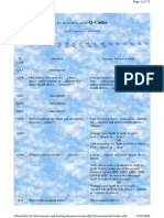 Q Codes.pdf