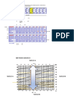 Mezcla de Suelos Analitico y Grafico