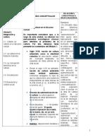 Sociolog-A General Ordenador Conceptual m2