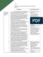 8. Kompetensi dan Lingkup Materi Bio + IPA.doc