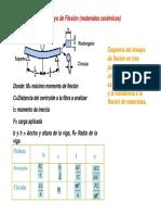 ENSAYOS de prop_mecanicas_1.pdf