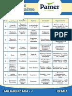 Repaso Aptitud Matematica 2014-I.pdf