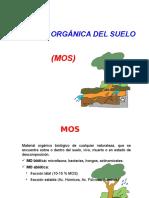 Materia Organica Del Suelo