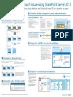 Internet Sites in Azure using SP2013 - Solution Model.pdf