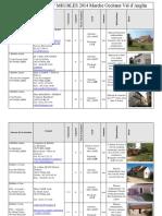 Gites ruraux et meublés 2014