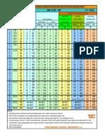 76535108-ansi-c37-32-1996.pdf
