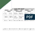 Basic Tenses Chart