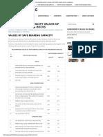 Safe Bearing Capacity Values of Different Soils & Rocks - Civilblog