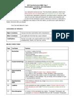 FIRST AID ERRATA.pdf