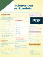 Ecuaciones Con Valor Absoluto. Teoría y ejercicios