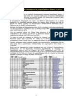 Top_50_construction_equipment_manufacturers_in_2016.pdf