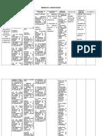 Matriz de Consistencia - Ejemplo (1)