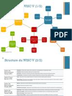 WISC-V-V2.0