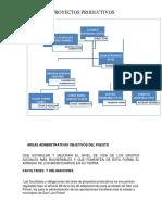 Manual de Proyectos Productivos