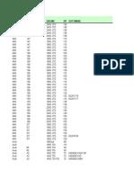 ECU List (in Detail)