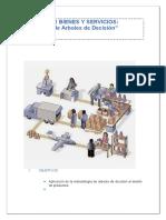 Diseño de Bienes y Servicios Operaciones