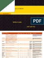 2014 cuttoff list_ATAR_Alevel_IB_OP.pdf