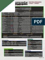 Matrix and Rigging Cheat Sheet
