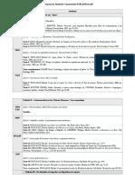Seminário Foucault- Cronograma