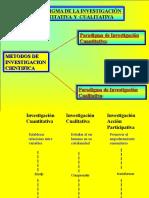 paradigma-de-investig-cuanti-cualitativa-2005.ppt