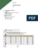 perhitungan hidrologi