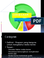 1. drg sania Cariogram SKILL LAB.pptx