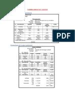 Formularios de Costos