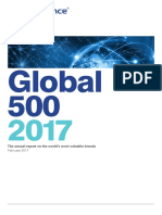 Global 500 2017 Website