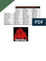 2010 IDP Defensive Ends (DE) - Fantasy Football Draft Checklist