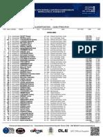 Qualification results UEC Downhill European Championships Sestola (ITA) - Elite Men