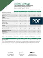 2015 semester 2 reports harrison emily