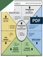 Canvas del Liderazgo Innovado v2.pdf