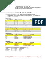 TravauxPratiques Access 2016 2017 1 .Docfilename-UTF-8TravauxPratiques Access 2016 2017-1-1