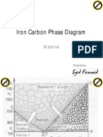 Phase Diagram & Heat Treatment