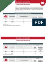 Analisis de La Industria Del Mueble en Mexico