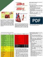 314596050-Brosur-Diet-Kolesterol.pdf