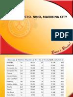 Bgy Sto Nino Marikina City Ra 9003