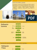 Refinación de aceites y grasas.pptx
