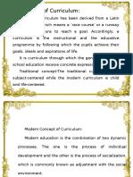 Curriculum Itsmeaningnatureandscope 150310095850 Conversion Gate01