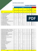 Plazas Ofertadas Proceso de Admision2017
