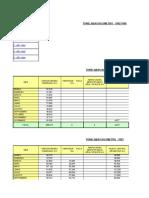 Datos Tn Km. Histórico Hasta 2014