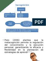 mediacion y metacognicion.pptx