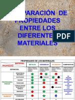 4materiales introduccion