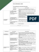 Diseño Curricular y Rutas de Aprendizaje - 4 Años