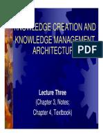 20170406_Pertemuan6-KnowledgeCreationAndKMArchitecture
