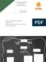 mapa conceptual de elementos de evaluacion