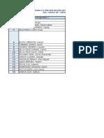 Temas Repartidos Actualizado Al 26.04.2017 (1)